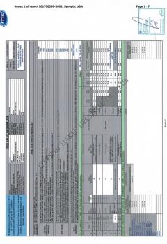 SHELL TAT MESC SPE 77-300-04