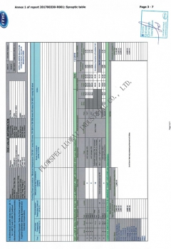 SHELL TAT MESC SPE 77-300-06