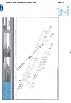 SHELL TAT MESC SPE 77-300-10